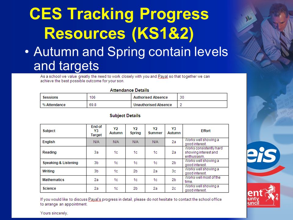 Autumn and Spring contain levels and targets