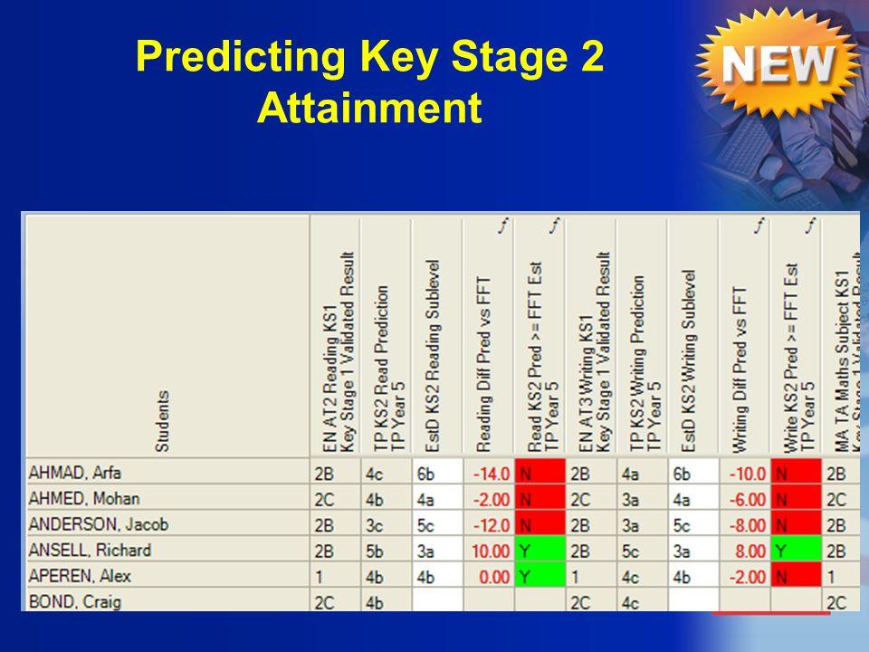 Predicting Key Stage 2 Attainment