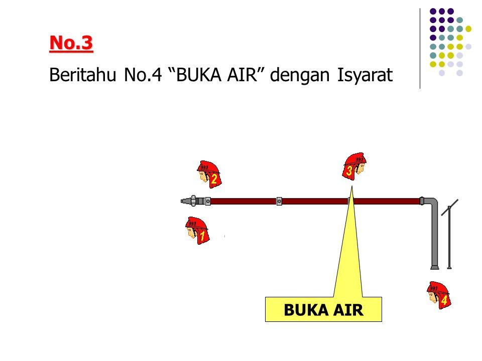"""No.3 Beritahu No.4 """"BUKA AIR"""" dengan Isyarat 3 3 BUKA AIR"""