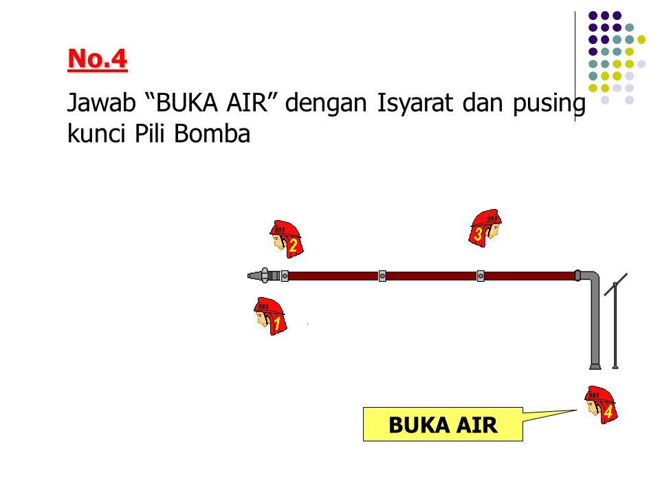 """No.4 Jawab """"BUKA AIR"""" dengan Isyarat dan pusing kunci Pili Bomba 3 3 BUKA AIR"""
