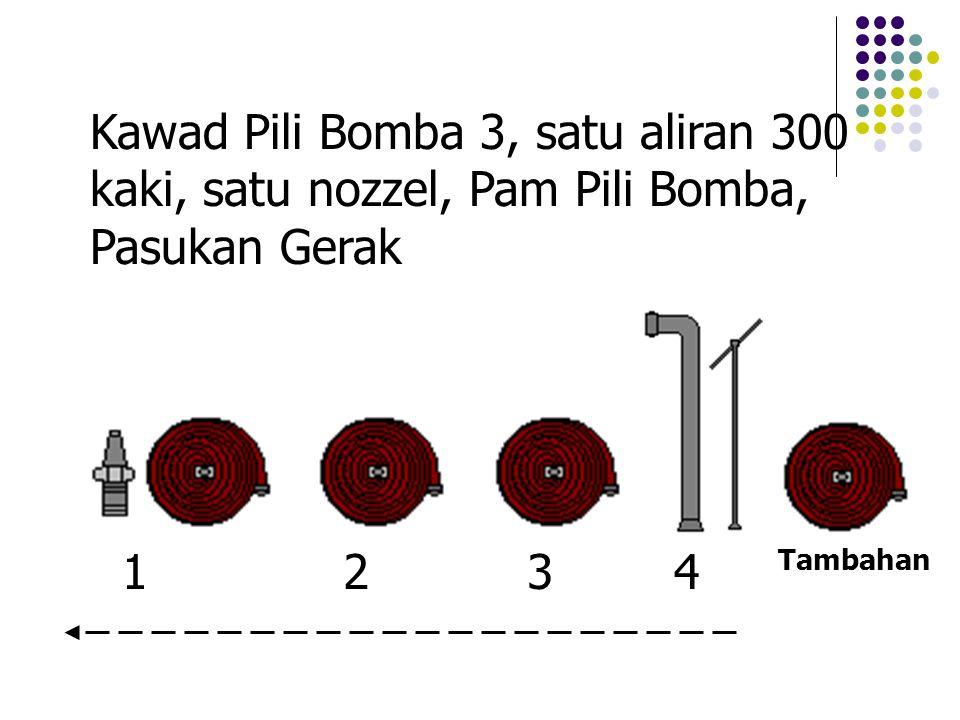 Kawad Pili Bomba 3, satu aliran 300 kaki, satu nozzel, Pam Pili Bomba, Pasukan Gerak 1243 Tambahan