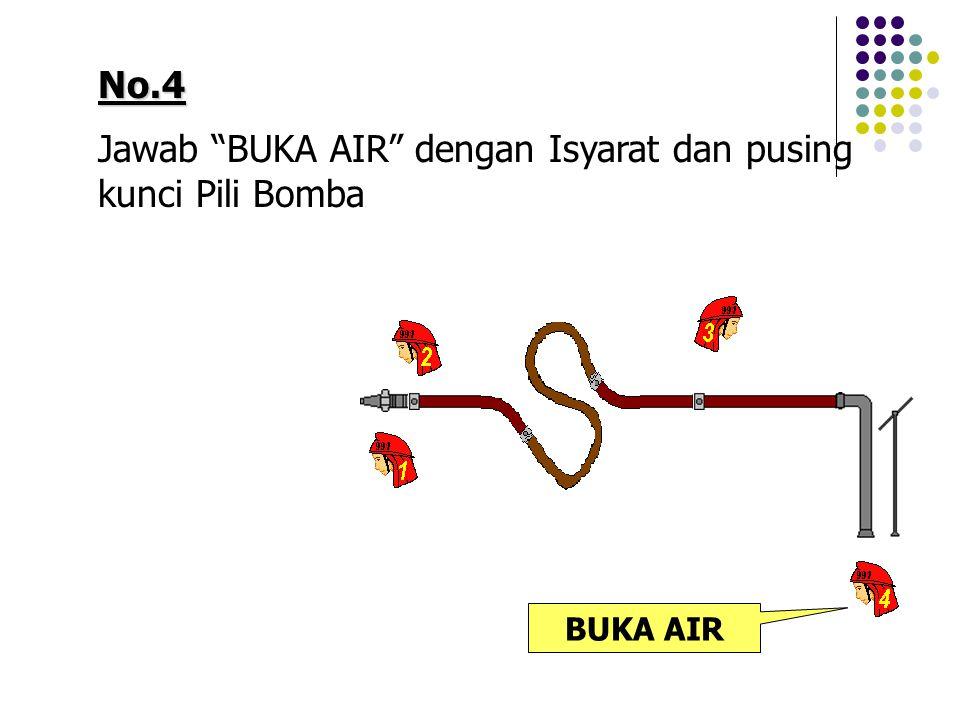 """No.4 Jawab """"BUKA AIR"""" dengan Isyarat dan pusing kunci Pili Bomba BUKA AIR"""