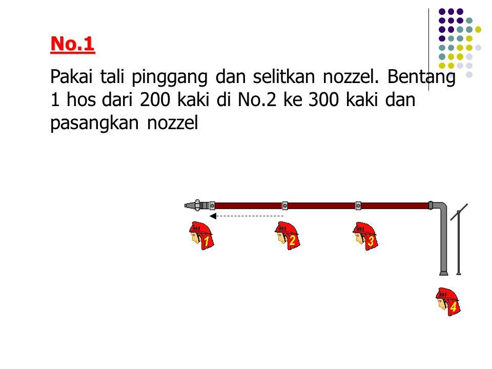 No.1 Pakai tali pinggang dan selitkan nozzel. Bentang 1 hos dari 200 kaki di No.2 ke 300 kaki dan pasangkan nozzel