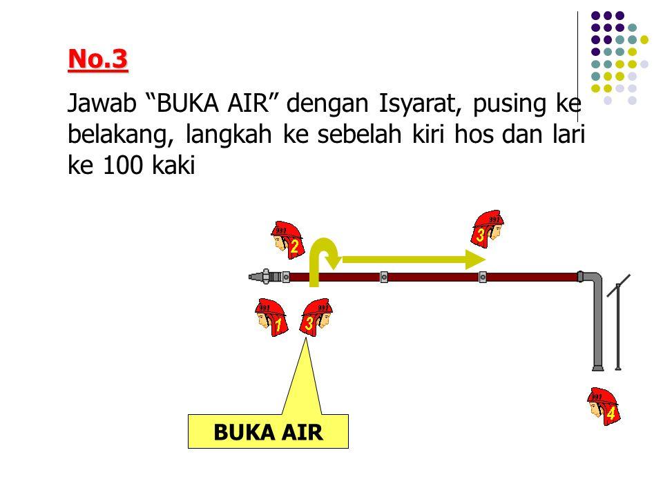 "No.3 Jawab ""BUKA AIR"" dengan Isyarat, pusing ke belakang, langkah ke sebelah kiri hos dan lari ke 100 kaki BUKA AIR"