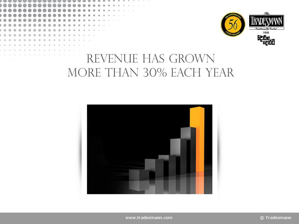 www.tradesmann.com© Tradesmann Revenue has grown more than 30% each year