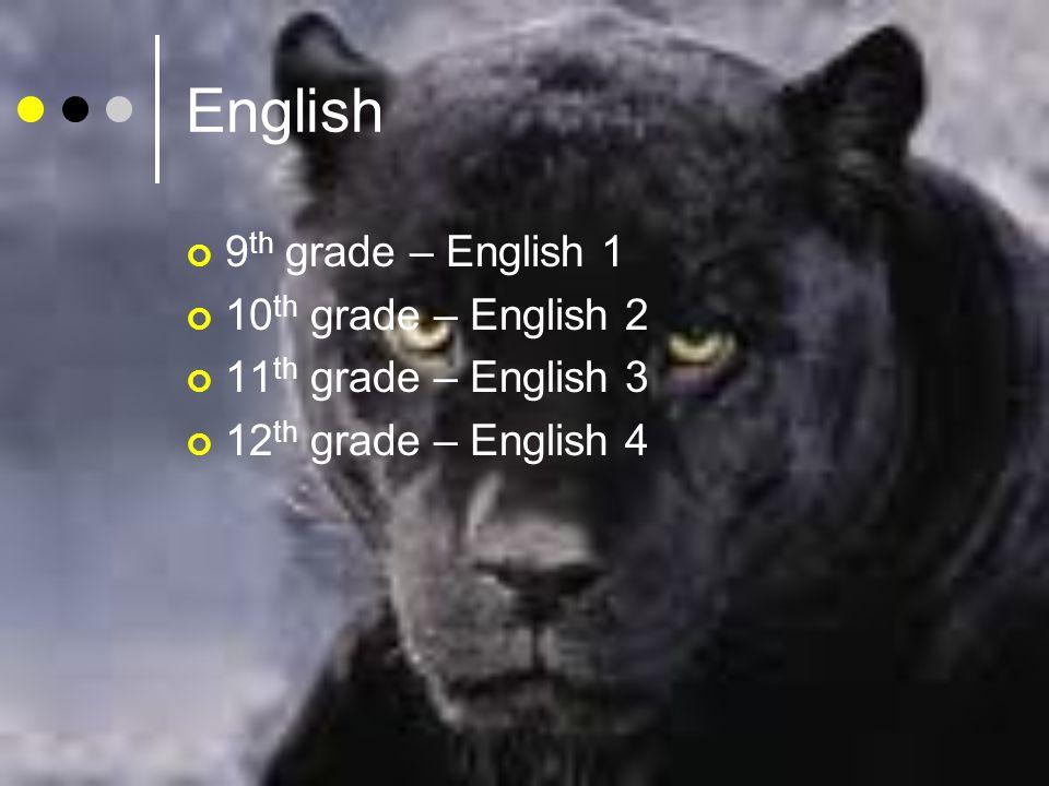 English 9 th grade – English 1 10 th grade – English 2 11 th grade – English 3 12 th grade – English 4
