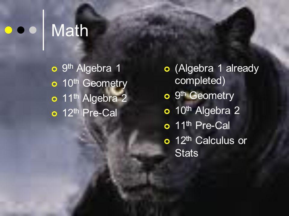 Math 9 th Algebra 1 10 th Geometry 11 th Algebra 2 12 th Pre-Cal (Algebra 1 already completed) 9 th Geometry 10 th Algebra 2 11 th Pre-Cal 12 th Calculus or Stats