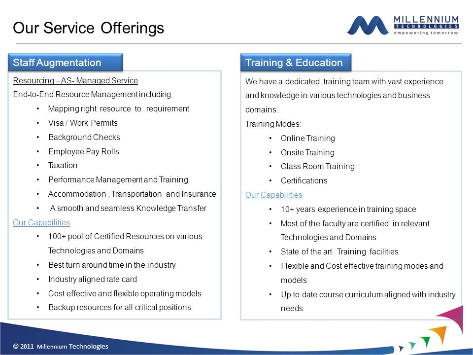 Our Service Offerings Resourcing – AS- Managed Service End-to-End Resource Management including Mapping right resource to requirement Visa / Work Permits Background Checks Employee Pay Rolls Taxation Performance Management and Training Accommodation, Transportation and Insurance A smooth and seamless Knowledge Transfer Our Capabilities 100+ pool of Certified Resources on various Technologies and Domains Best turn around time in the industry Industry aligned rate card Cost effective and flexible operating models Backup resources for all critical positions Staff Augmentation We have a dedicated training team with vast experience and knowledge in various technologies and business domains.
