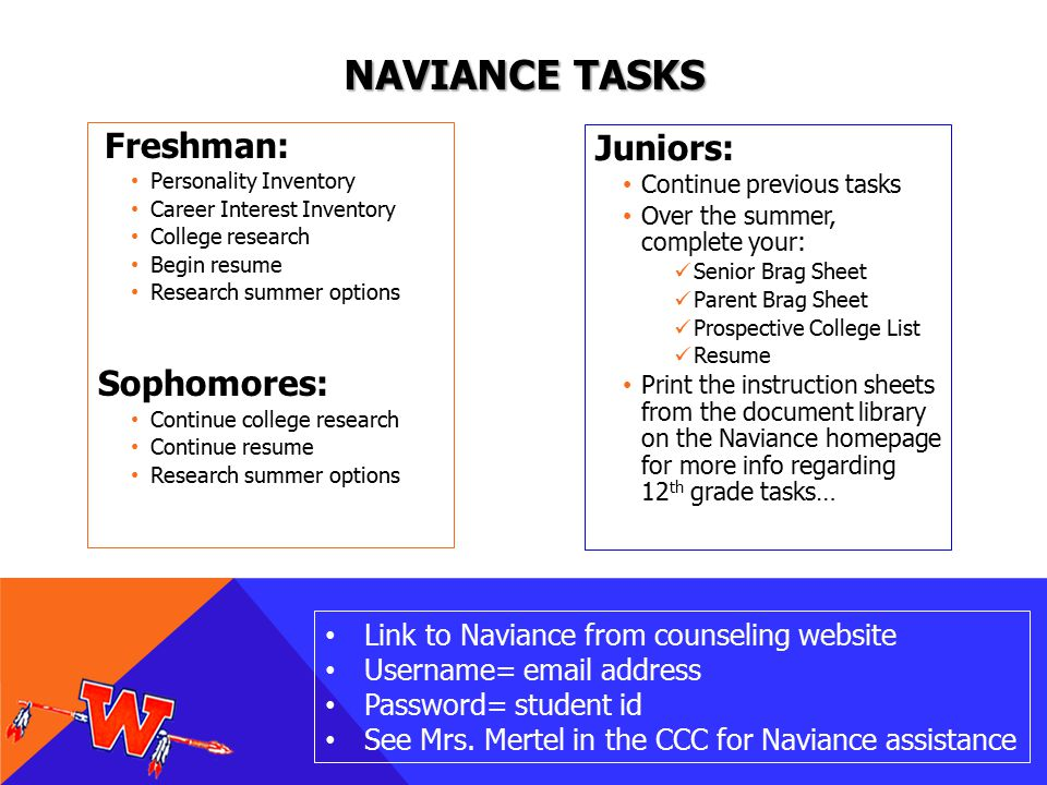 Juniors: Continue previous tasks Over the summer, complete your: Senior Brag Sheet Parent Brag Sheet Prospective College List Resume Print the instruction sheets from the document library on the Naviance homepage for more info regarding 12 th grade tasks… Freshman: Personality Inventory Career Interest Inventory College research Begin resume Research summer options Sophomores: Continue college research Continue resume Research summer options NAVIANCE TASKS Link to Naviance from counseling website Username= email address Password= student id See Mrs.
