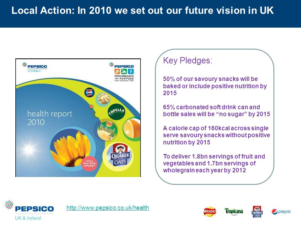 Local Action: In 2010 we set out our future vision in UK Key Pledges: 50% of our savoury snacks will be baked or include positive nutrition by 2015 65% carbonated soft drink can and bottle sales will be no sugar by 2015 A calorie cap of 160kcal across single serve savoury snacks without positive nutrition by 2015 To deliver 1.8bn servings of fruit and vegetables and 1.7bn servings of wholegrain each year by 2012 http://www.pepsico.co.uk/health