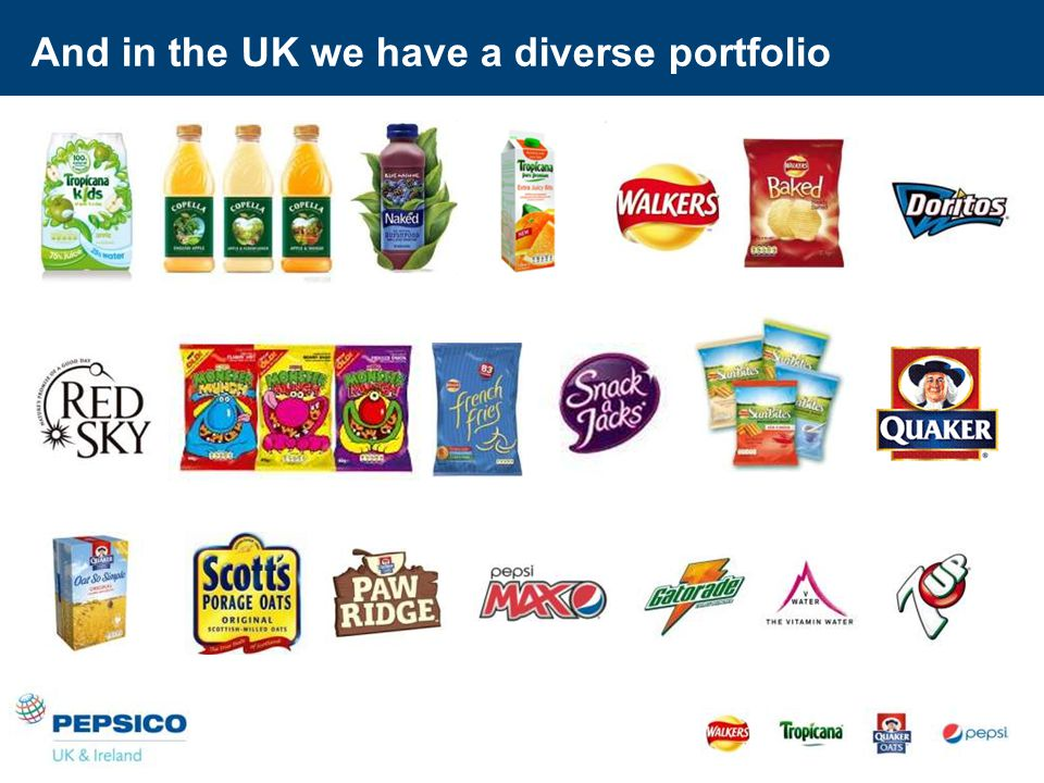 And in the UK we have a diverse portfolio