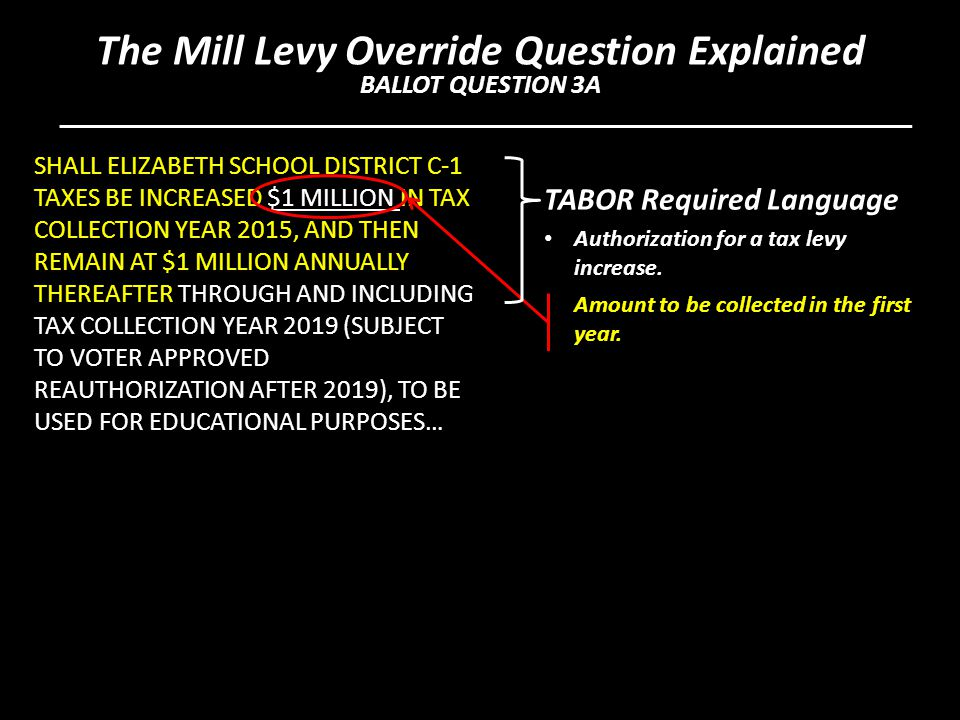 SHALL ELIZABETH SCHOOL DISTRICT C-1 TAXES BE INCREASED $1 MILLION IN TAX COLLECTION YEAR 2015, AND THEN REMAIN AT $1 MILLION ANNUALLY THEREAFTER THROUGH AND INCLUDING TAX COLLECTION YEAR 2019 (SUBJECT TO VOTER APPROVED REAUTHORIZATION AFTER 2019), TO BE USED FOR EDUCATIONAL PURPOSES… TABOR Required Language Authorization for a tax levy increase.