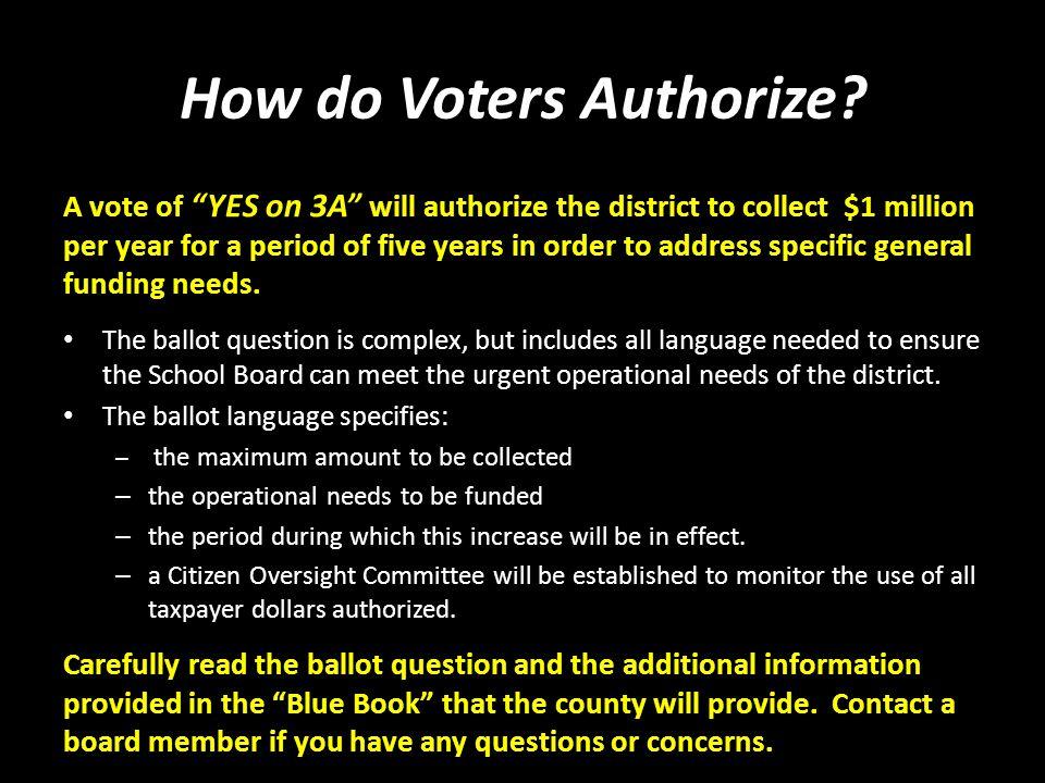 How do Voters Authorize.