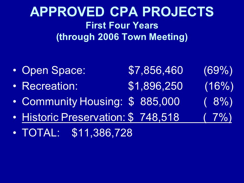 APPROVED CPA PROJECTS First Four Years (through 2006 Town Meeting) Open Space: $7,856,460 (69%) Recreation: $1,896,250 (16%) Community Housing: $ 885,