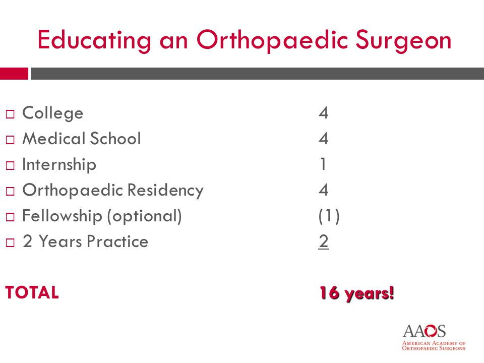 Educating an Orthopaedic Surgeon  College  Medical School  Internship  Orthopaedic Residency  Fellowship (optional)  2 Years Practice TOTAL 4 1 4 (1) 2 16 years!