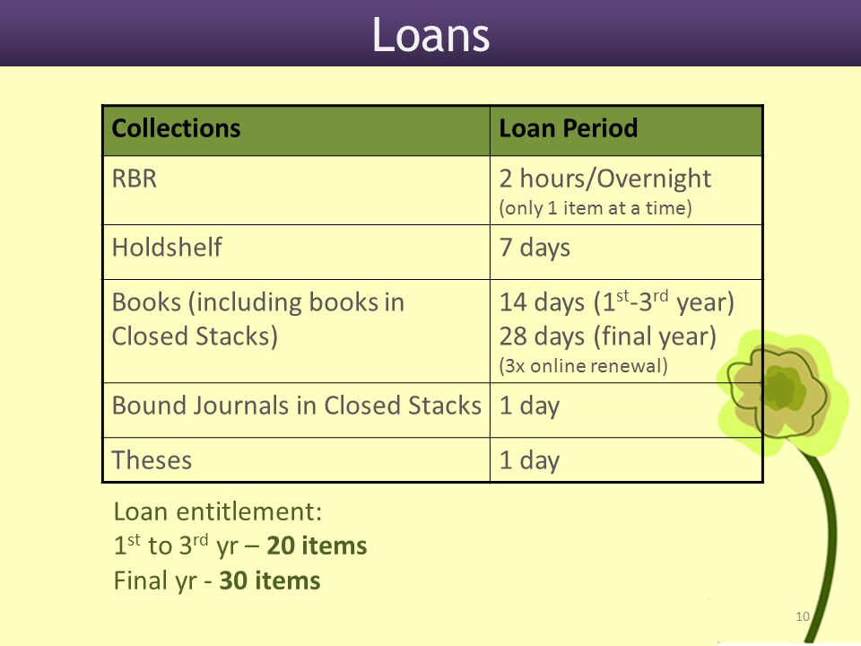 Loans Loan entitlement: 1 st to 3 rd yr – 20 items Final yr - 30 items CollectionsLoan Period RBR2 hours/Overnight (only 1 item at a time) Holdshelf7 days Books (including books in Closed Stacks) 14 days (1 st -3 rd year) 28 days (final year) (3x online renewal) Bound Journals in Closed Stacks1 day Theses1 day 10