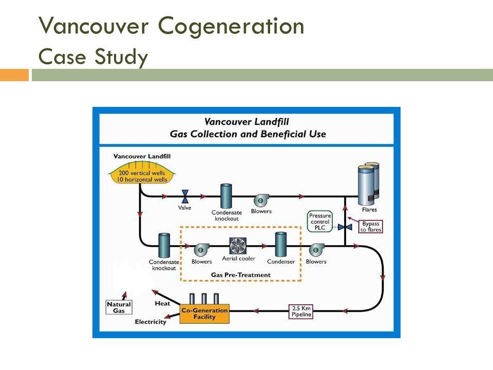 Vancouver Cogeneration Case Study