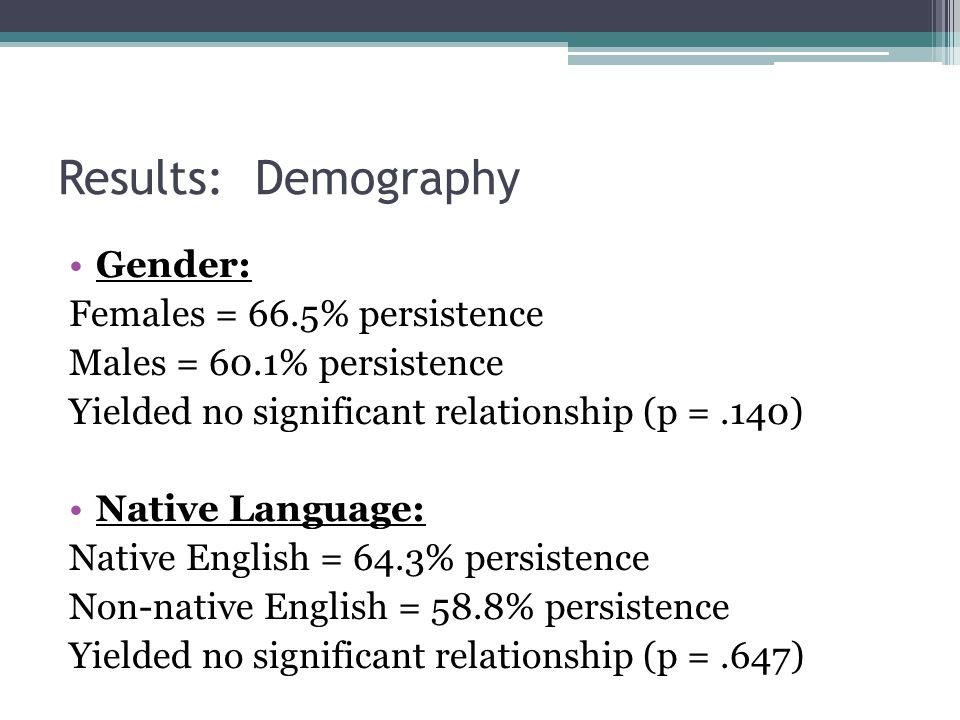 Results: Demography Gender: Females = 66.5% persistence Males = 60.1% persistence Yielded no significant relationship (p =.140) Native Language: Native English = 64.3% persistence Non-native English = 58.8% persistence Yielded no significant relationship (p =.647)