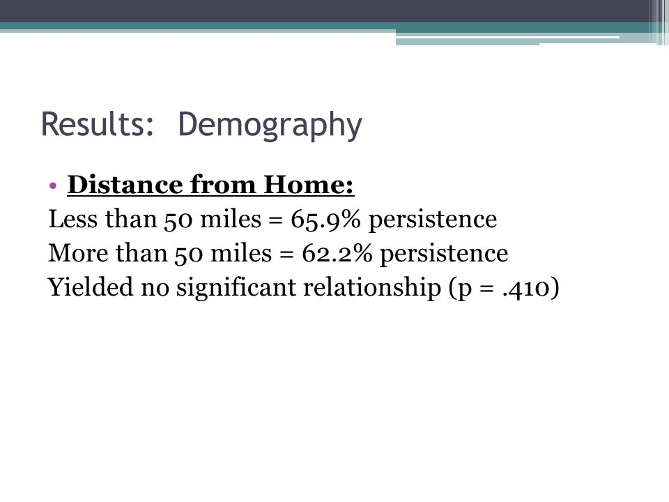 Results: Demography Distance from Home: Less than 50 miles = 65.9% persistence More than 50 miles = 62.2% persistence Yielded no significant relationship (p =.410)