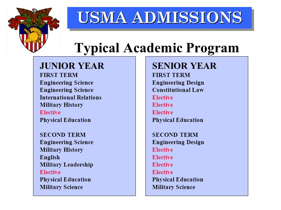 USMA ADMISSIONS JUNIOR YEARSENIOR YEAR FIRST TERM Engineering ScienceEngineering Design Engineering ScienceConstitutional Law International RelationsElective Military HistoryElectiveElectivePhysical EducationSECOND TERM Engineering ScienceEngineering Design Military HistoryElective English Elective Military LeadershipElectiveElectivePhysical EducationMilitary Science Typical Academic Program