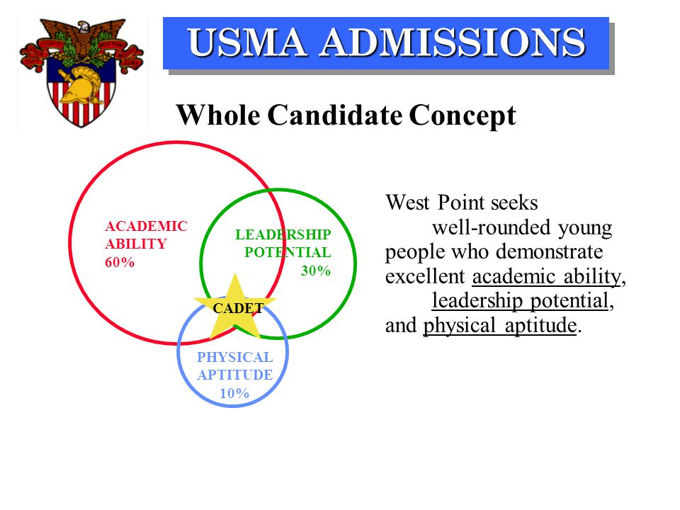 USMA ADMISSIONS ACADEMIC ABILITY 60% PHYSICAL APTITUDE 10% Whole Candidate Concept West Point seeks well-rounded young people who demonstrate excellent academic ability, leadership potential, and physical aptitude.