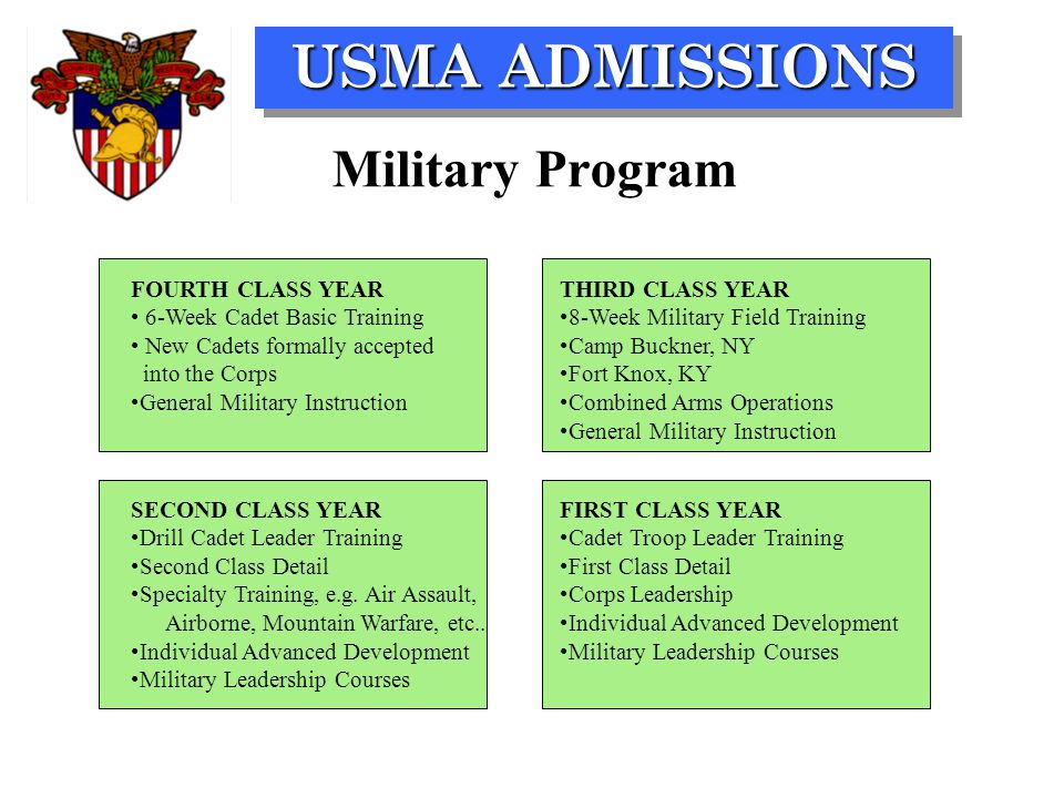 USMA ADMISSIONS Military Program FOURTH CLASS YEAR 6-Week Cadet Basic Training New Cadets formally accepted into the Corps General Military Instruction SECOND CLASS YEAR Drill Cadet Leader Training Second Class Detail Specialty Training, e.g.