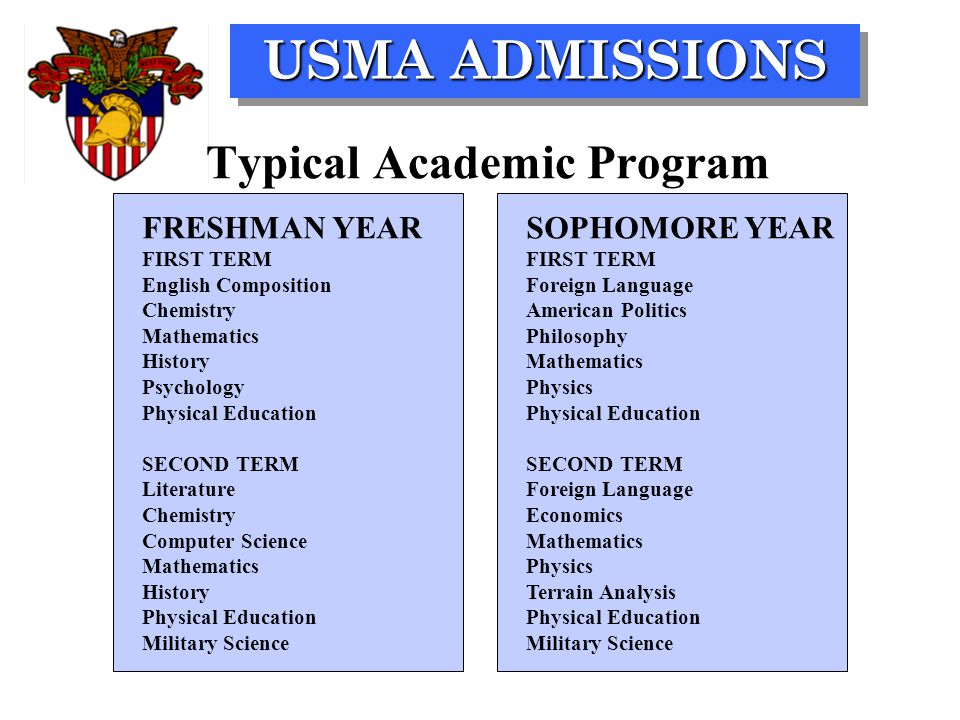 USMA ADMISSIONS FRESHMAN YEARSOPHOMORE YEARFIRST TERM English Composition Foreign Language ChemistryAmerican Politics MathematicsPhilosophy HistoryMat