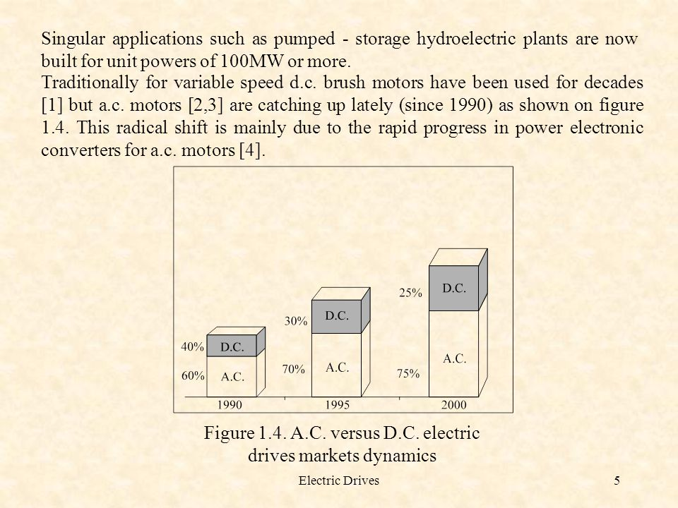 Electric Drives26 Figure 1.16. Electric drives with four quadrant operation