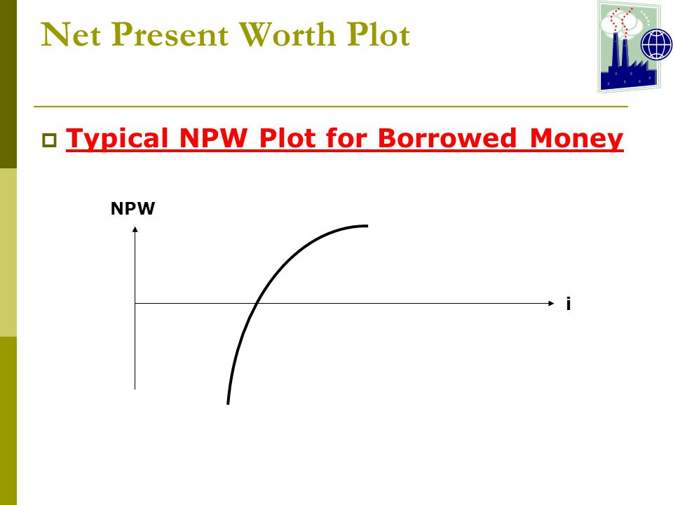 Net Present Worth Plot  Typical NPW Plot for Borrowed Money NPW i