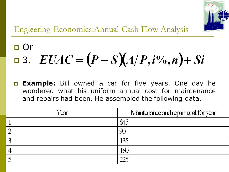 Engieering Economics:Annual Cash Flow Analysis  Or  3.