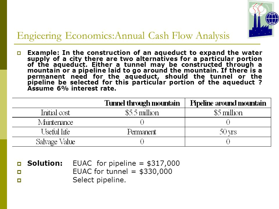Engieering Economics:Annual Cash Flow Analysis  Example: In the construction of an aqueduct to expand the water supply of a city there are two alternatives for a particular portion of the aqueduct.