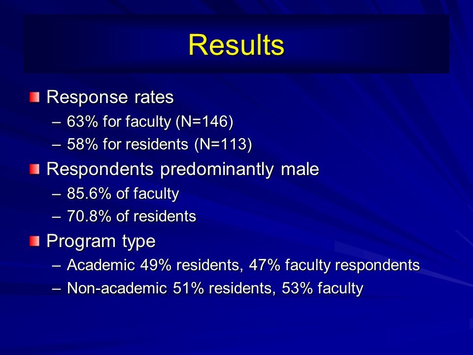 Residency Program and Training *Mean responses significantly different, p<.05 * * * * * *