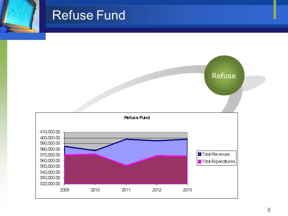 6 Refuse Fund Refuse