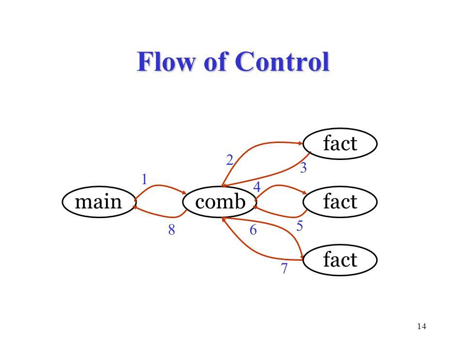 14 Flow of Control combmainfact 1 2 3 4 5 6 7 8