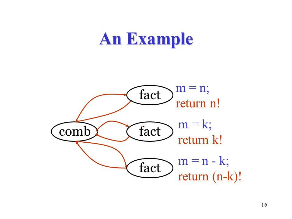 16 An Example combfact m = n; return n! m = k; return k! m = n - k; return (n-k)!