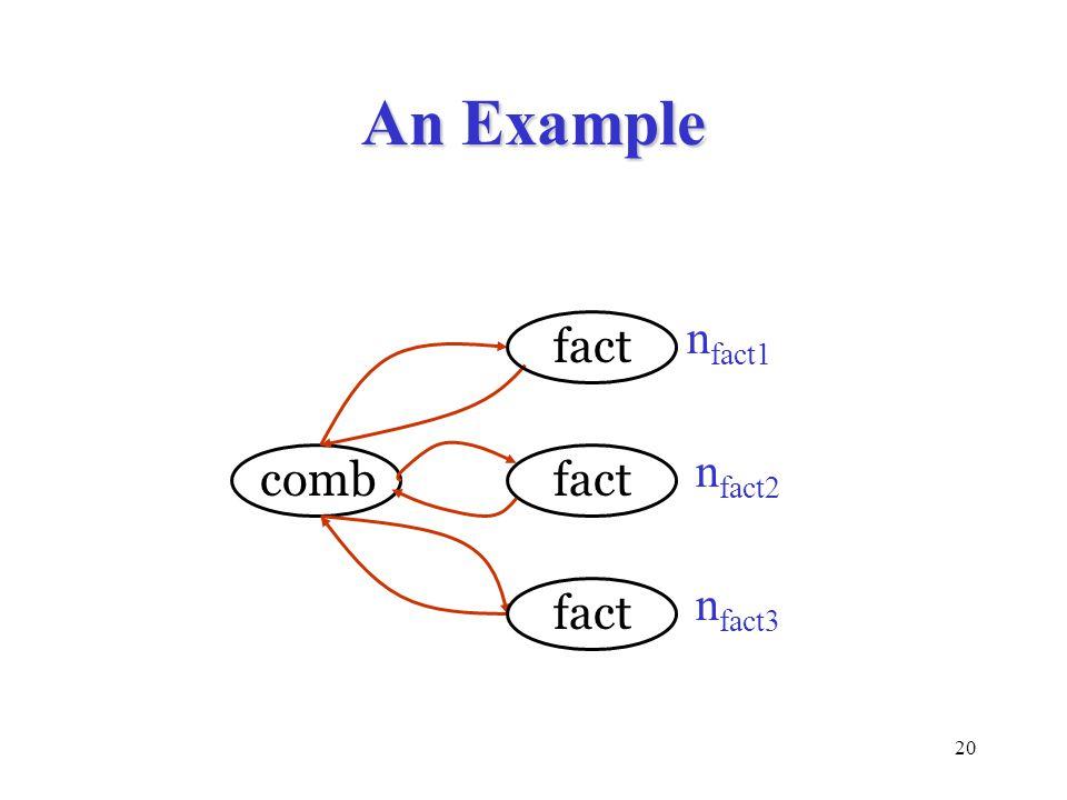 20 An Example combfact n fact1 n fact2 n fact3