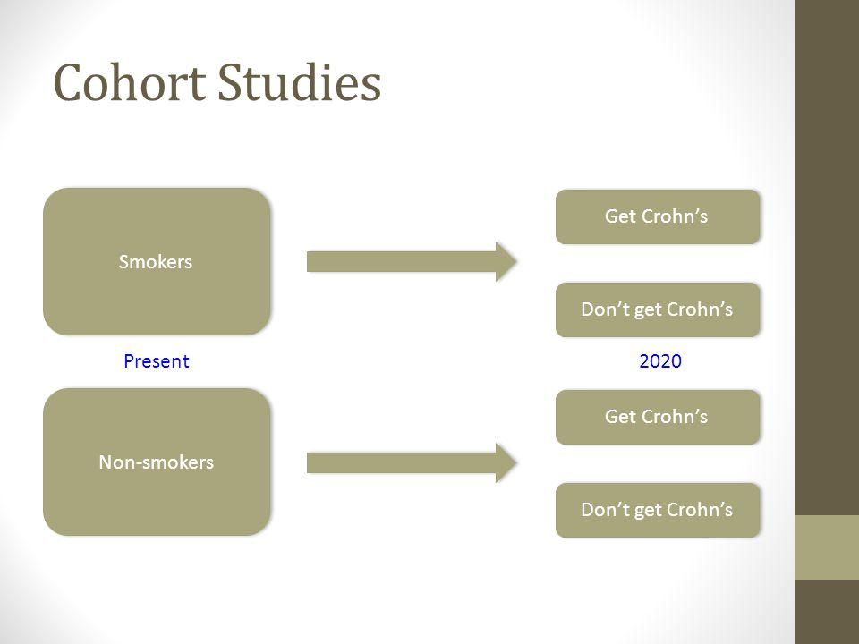 Cohort Studies Non-smokers Smokers Get Crohn's Don't get Crohn's Get Crohn's Present2020