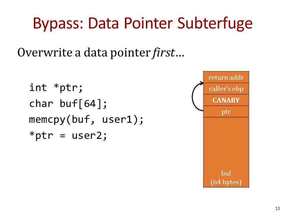 Bypass: Data Pointer Subterfuge Overwrite a data pointer first… int *ptr; char buf[64]; memcpy(buf, user1); *ptr = user2; return addr caller's ebp CAN