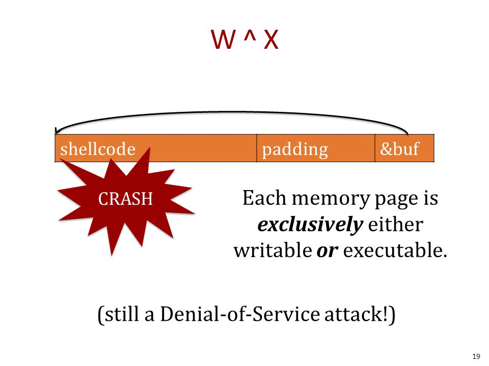W ^ X Each memory page is exclusively either writable or executable. shellcodepadding&buf (still a Denial-of-Service attack!) CRASH 19