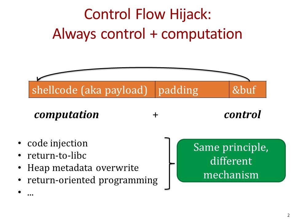 Control Flow Hijack: Always control + computation computation + control shellcode (aka payload)padding&buf 2 code injection return-to-libc Heap metada