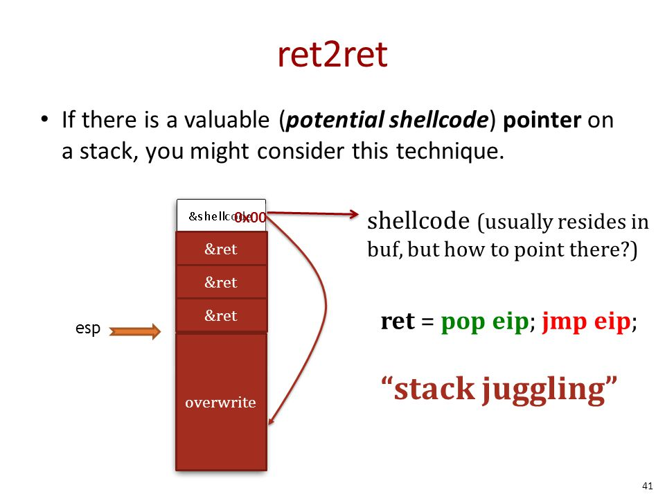 ret2ret If there is a valuable (potential shellcode) pointer on a stack, you might consider this technique. ret = pop eip; jmp eip; overwrite &ret esp