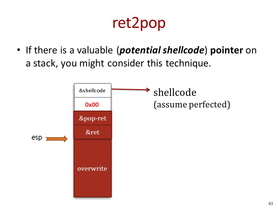 ret2pop If there is a valuable (potential shellcode) pointer on a stack, you might consider this technique. overwrite &ret &pop-ret esp 0x00 43 shellc