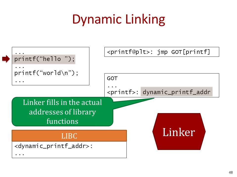 "Dynamic Linking... printf(""hello "");... printf(""world\n"");... : jmp GOT[printf] GOT... : dynamic_printf_addr :... LIBC Linker Linker fills in the actu"