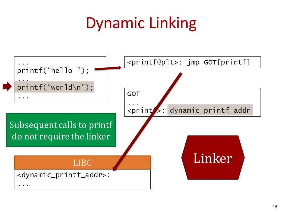 "Dynamic Linking... printf(""hello "");... printf(""world\n"");... : jmp GOT[printf] GOT... : dynamic_printf_addr :... LIBC Linker Subsequent calls to prin"