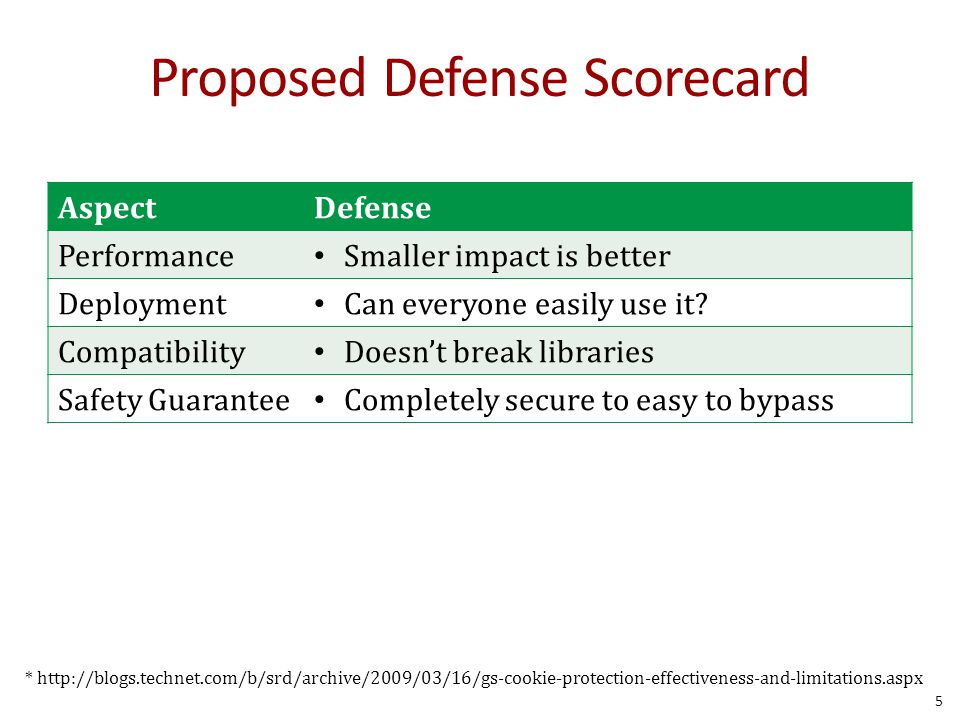 Proposed Defense Scorecard AspectDefense Performance Smaller impact is better Deployment Can everyone easily use it? Compatibility Doesn't break libra
