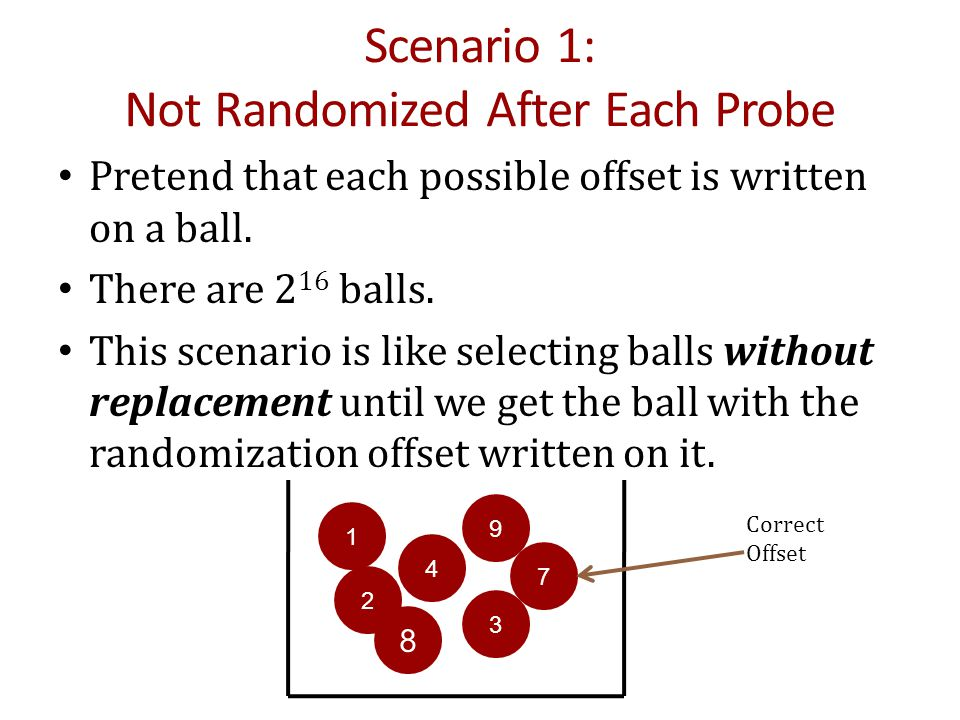 Scenario 1: Not Randomized After Each Probe Pretend that each possible offset is written on a ball. There are 2 16 balls. This scenario is like select