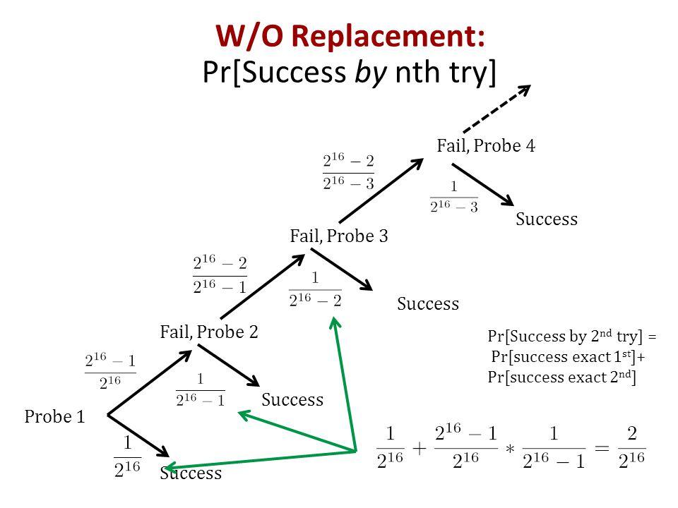 Probe 1 Success Fail, Probe 2 Success Fail, Probe 3 Fail, Probe 4 Success W/O Replacement: Pr[Success by nth try] Pr[Success by 2 nd try] = Pr[success