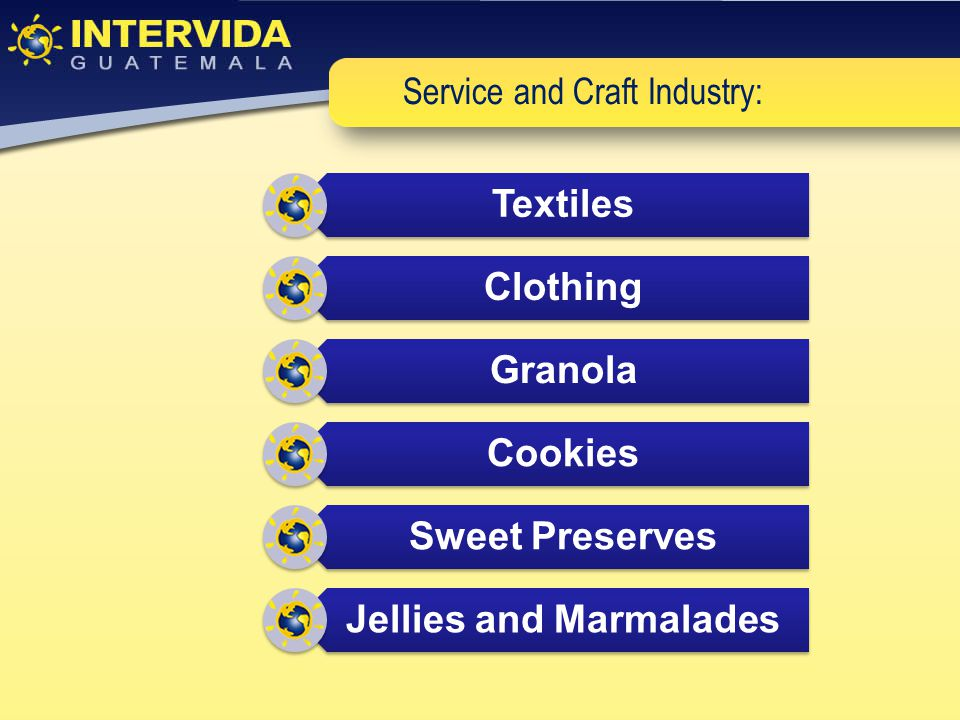 Textiles Clothing Granola Cookies Sweet Preserves Jellies and Marmalades Service and Craft Industry: