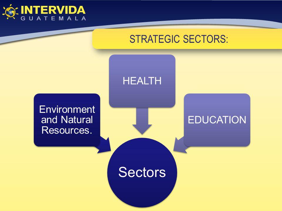 School InfrasctructureHigh quality Schools Interactive learning methods School Supplies SECTOR EDUCACION