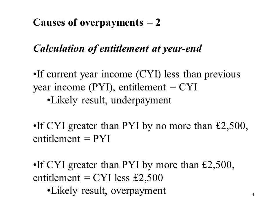 4 Causes of overpayments – 2 Calculation of entitlement at year-end If current year income (CYI) less than previous year income (PYI), entitlement = C